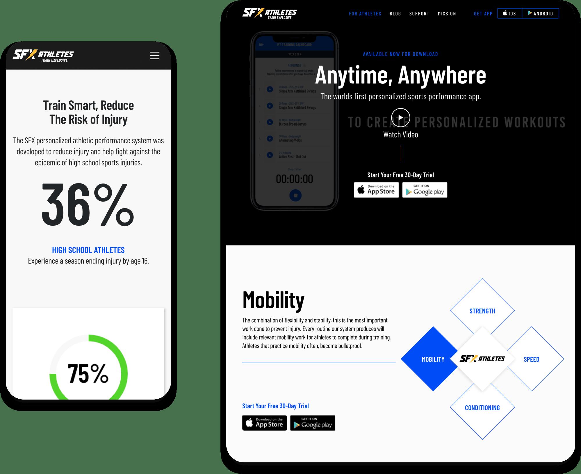 SFX Device Comparison